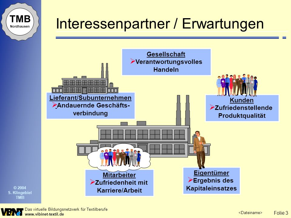 Interessenpartner / Erwartungen