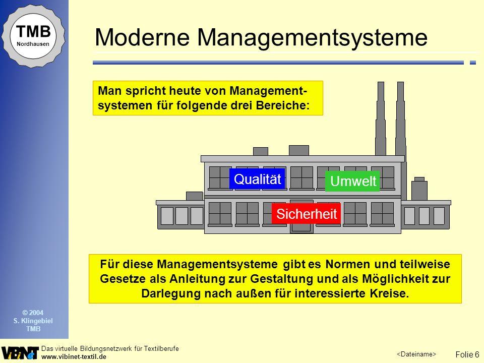 Moderne Managementsysteme