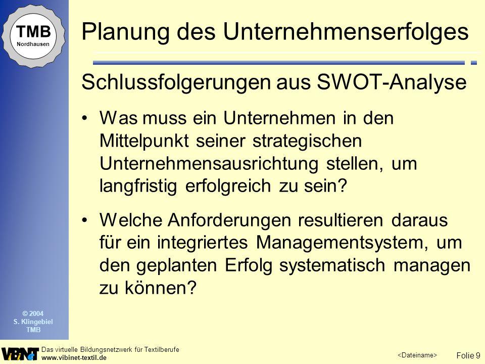 Planung des Unternehmenserfolges