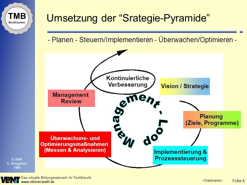 Management - Loop Umsetzung der Srategie-Pyramide