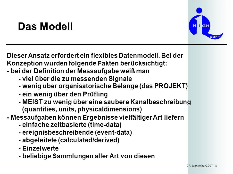 Das Modell Dieser Ansatz erfordert ein flexibles Datenmodell. Bei der