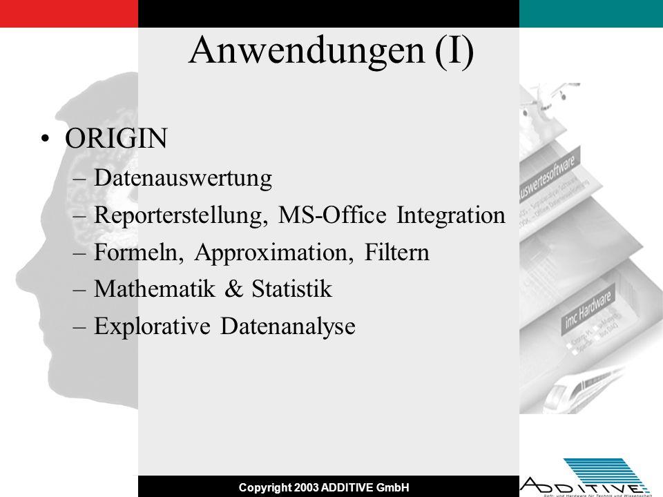 Anwendungen (I) ORIGIN Datenauswertung