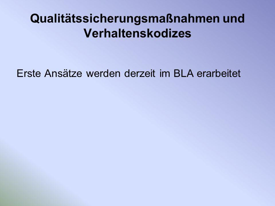 Qualitätssicherungsmaßnahmen und Verhaltenskodizes