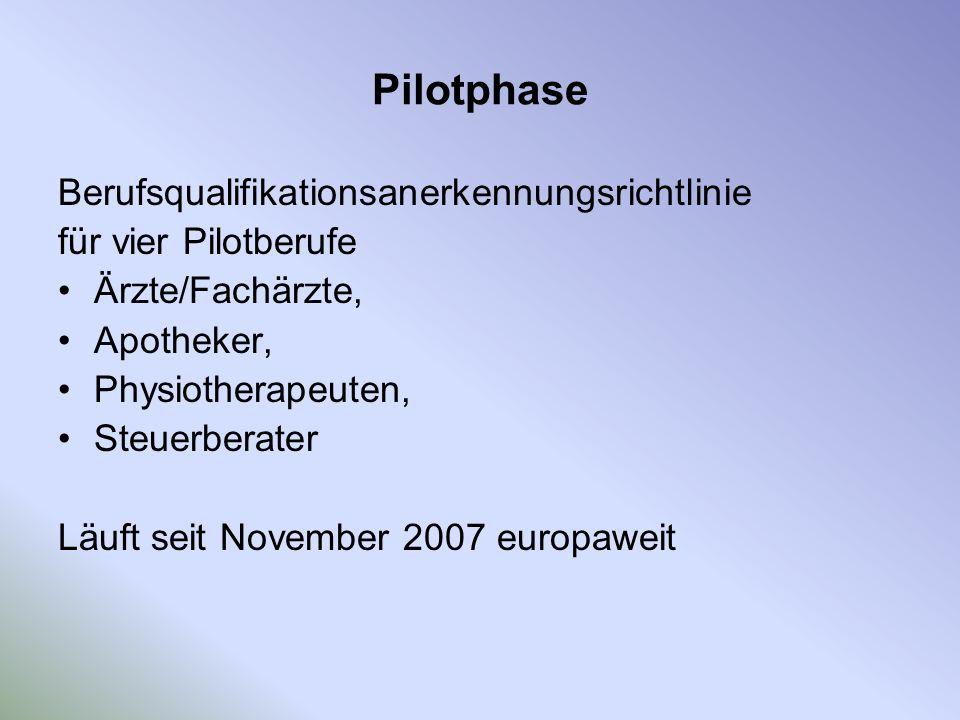 Pilotphase Berufsqualifikationsanerkennungsrichtlinie