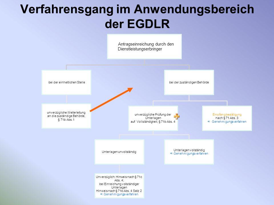 Verfahrensgang im Anwendungsbereich der EGDLR