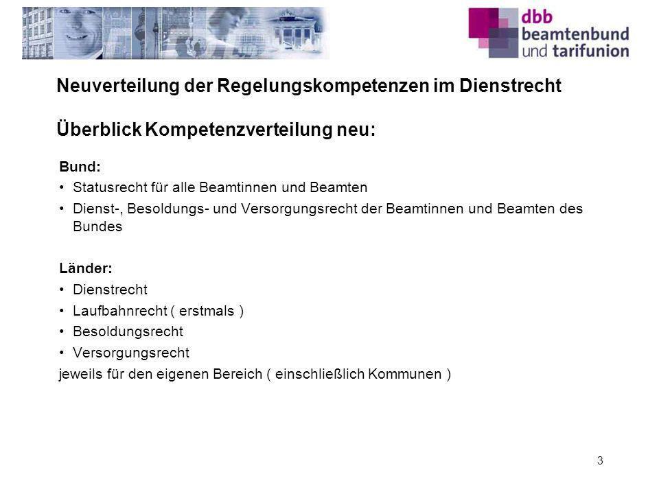 Neuverteilung der Regelungskompetenzen im Dienstrecht Überblick Kompetenzverteilung neu:
