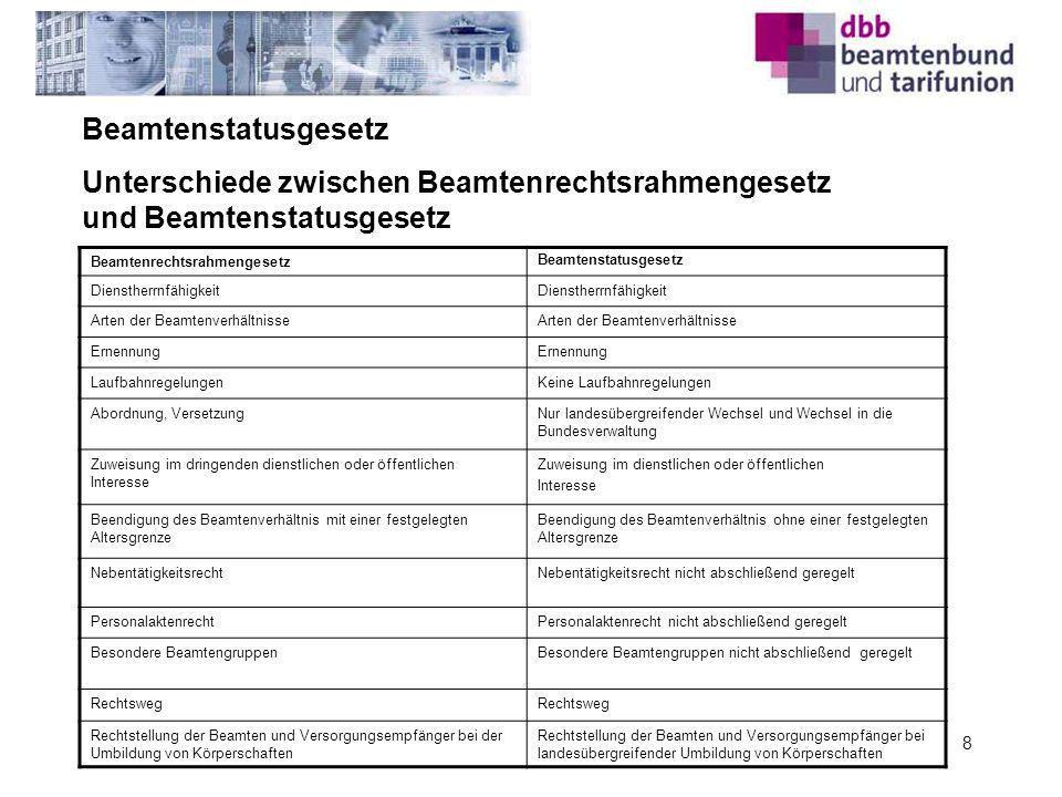 Beamtenstatusgesetz Unterschiede zwischen Beamtenrechtsrahmengesetz und Beamtenstatusgesetz