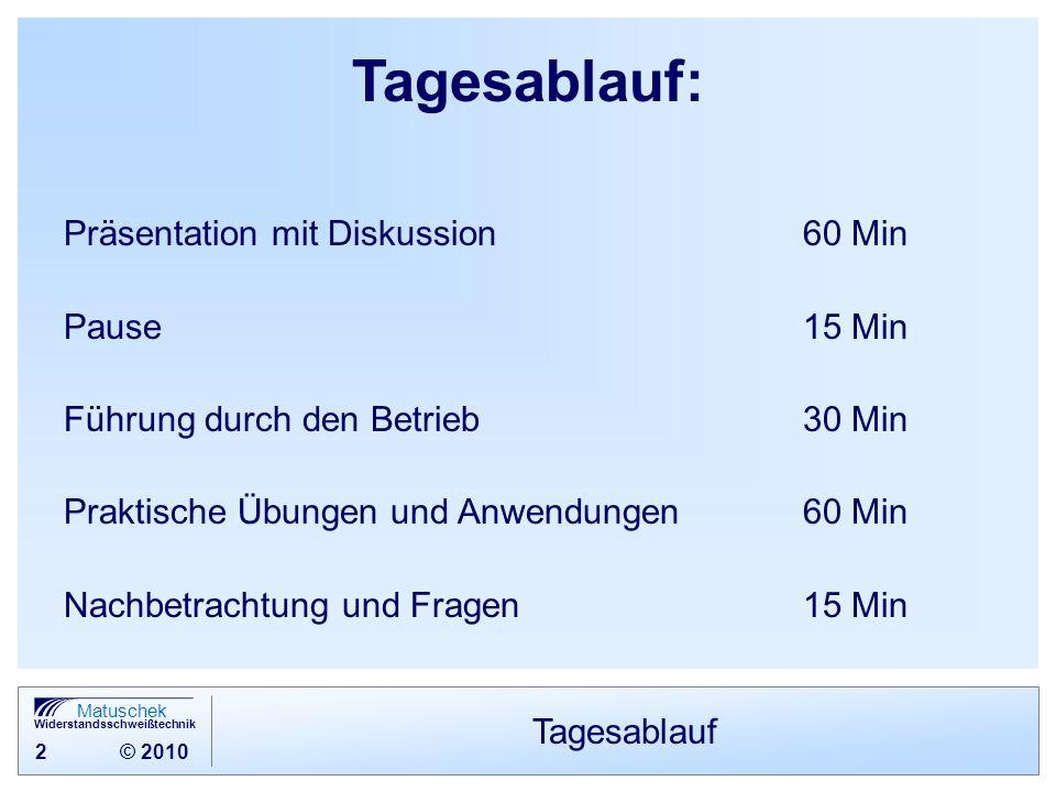 Tagesablauf: Präsentation mit Diskussion 60 Min Pause 15 Min