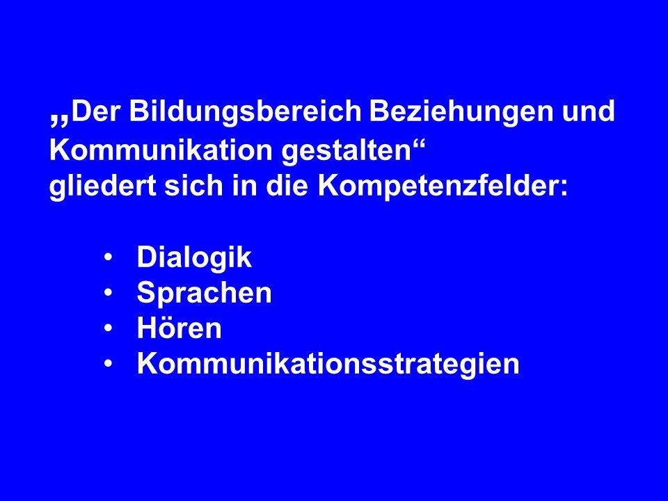 """""""Der Bildungsbereich Beziehungen und Kommunikation gestalten"""