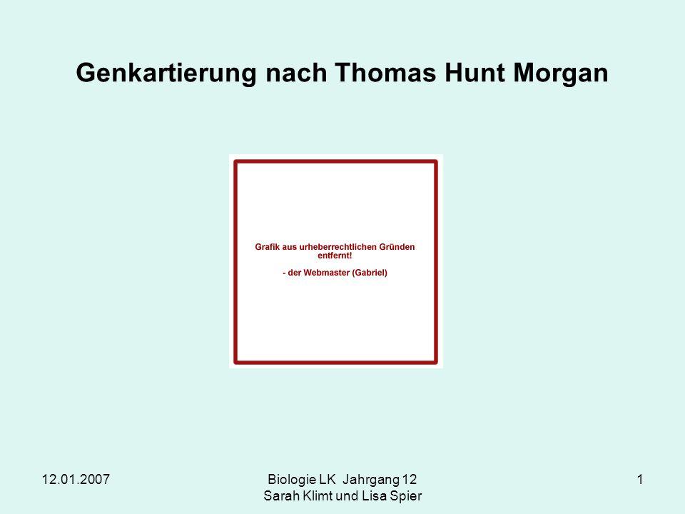Genkartierung nach Thomas Hunt Morgan