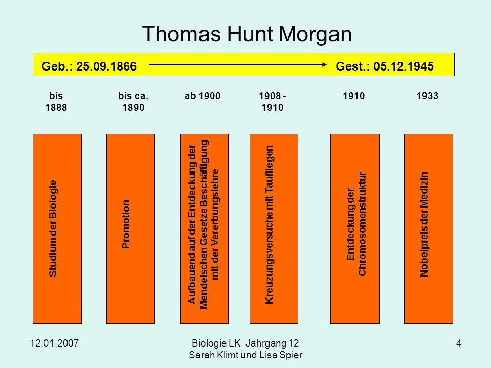 Thomas Hunt Morgan Geb.: 25.09.1866 Gest.: 05.12.1945 bis 1888