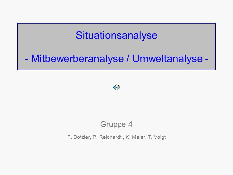 Situationsanalyse - Mitbewerberanalyse / Umweltanalyse -