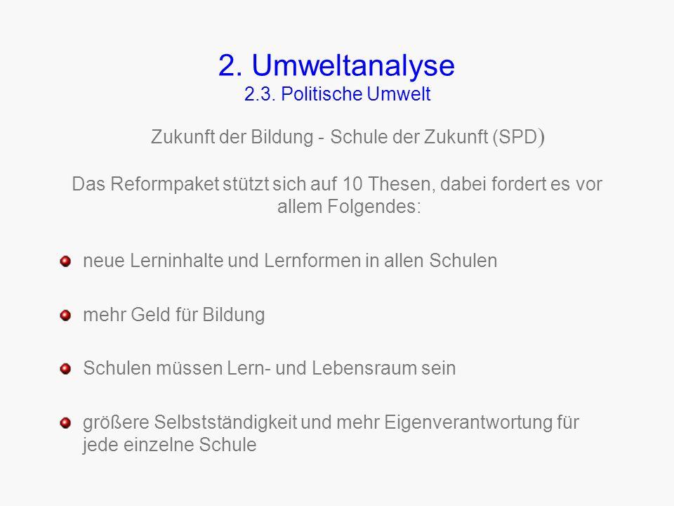 2. Umweltanalyse 2.3. Politische Umwelt