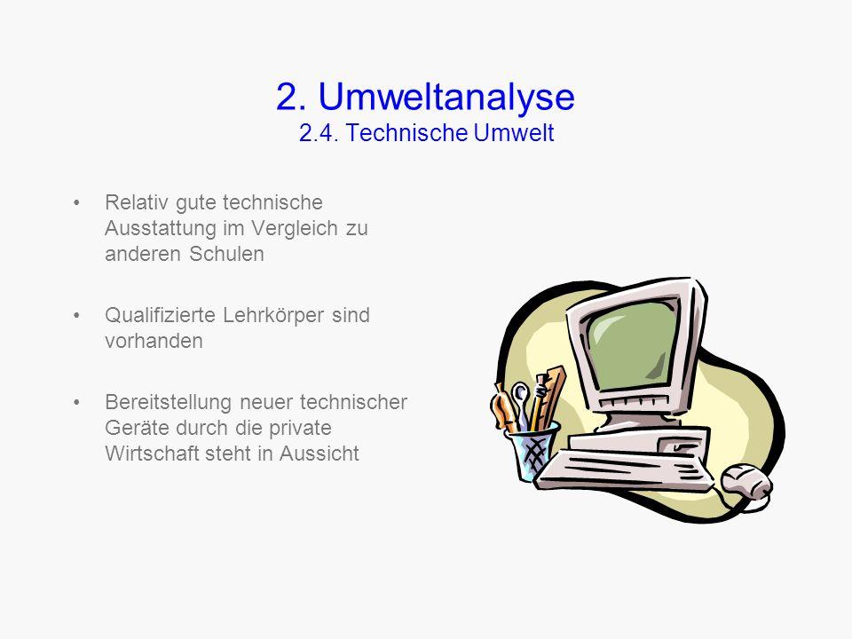 2. Umweltanalyse 2.4. Technische Umwelt