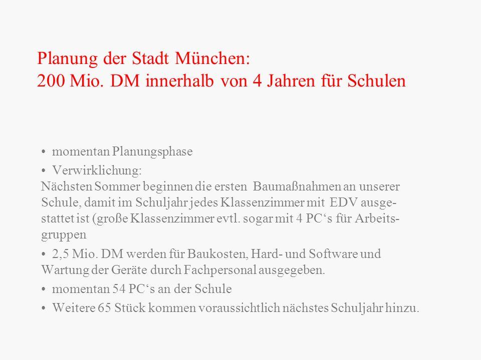 Planung der Stadt München: 200 Mio