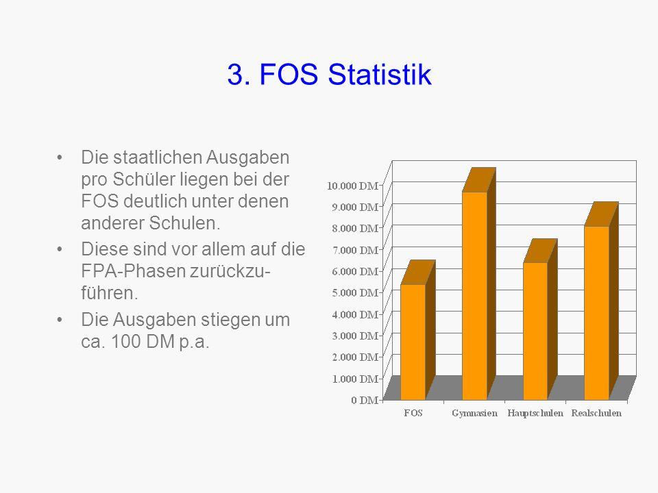 3. FOS Statistik Die staatlichen Ausgaben pro Schüler liegen bei der FOS deutlich unter denen anderer Schulen.