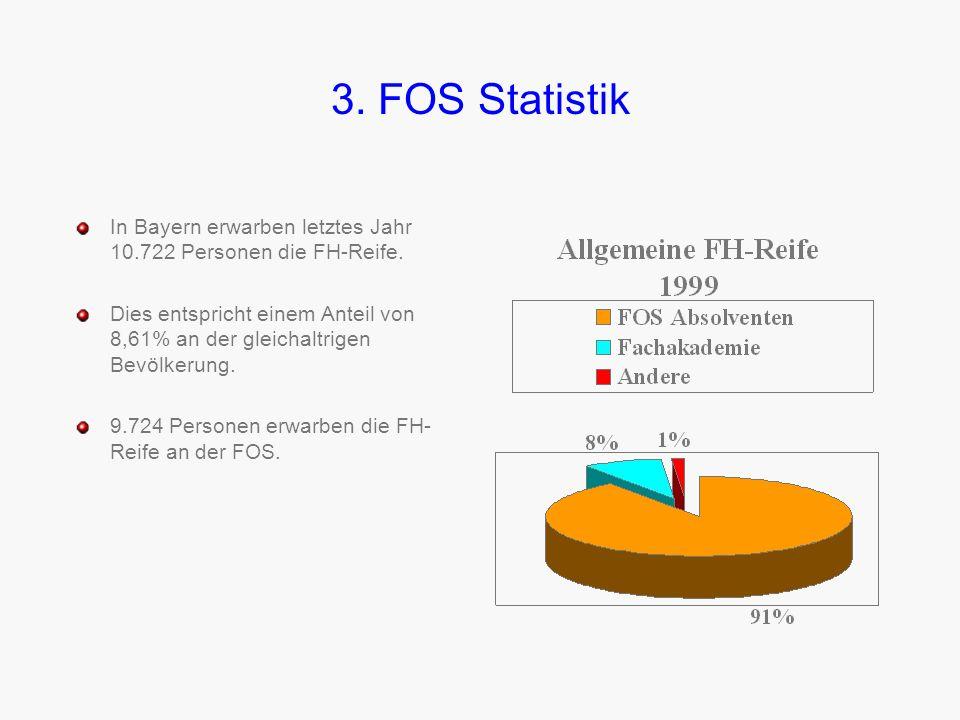 3. FOS Statistik In Bayern erwarben letztes Jahr 10.722 Personen die FH-Reife.