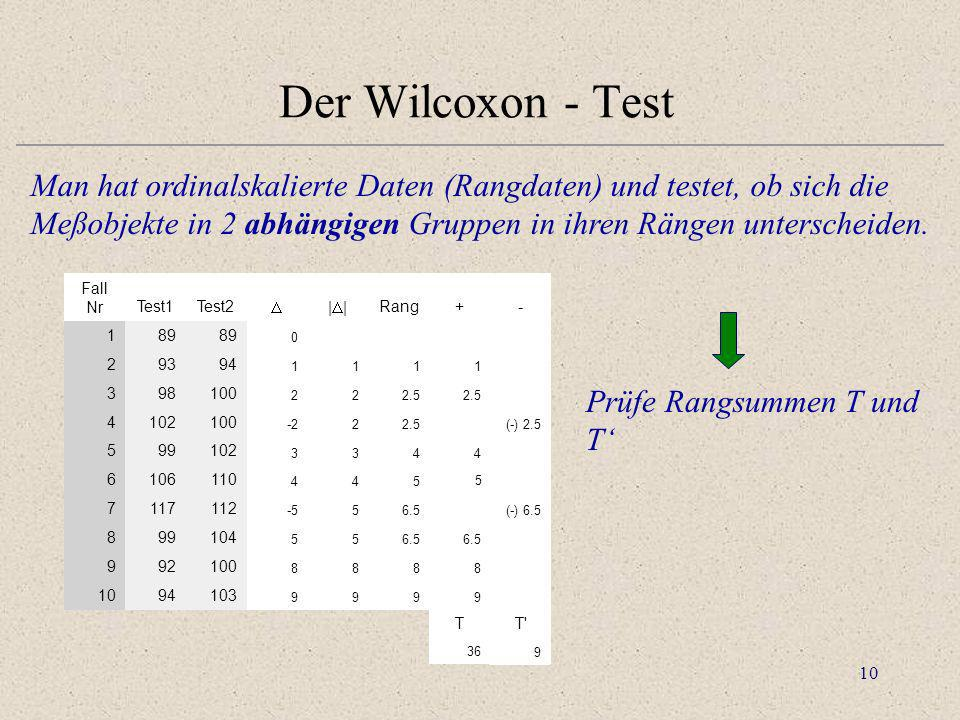 Der Wilcoxon - Test Man hat ordinalskalierte Daten (Rangdaten) und testet, ob sich die.