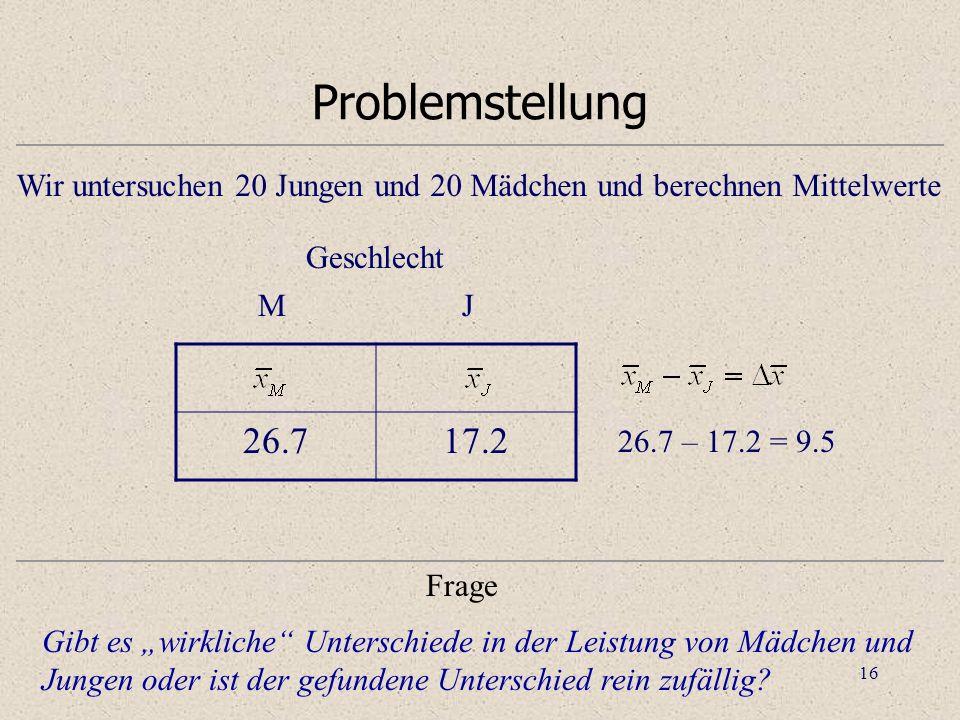 Problemstellung Wir untersuchen 20 Jungen und 20 Mädchen und berechnen Mittelwerte. Geschlecht. M.