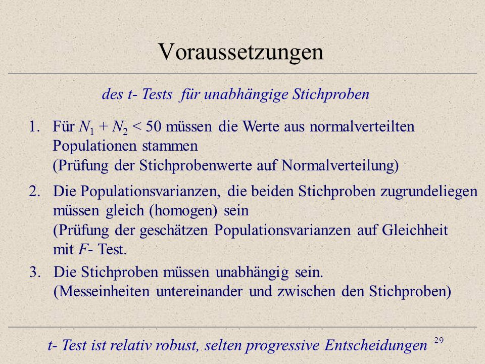 Voraussetzungen des t- Tests für unabhängige Stichproben