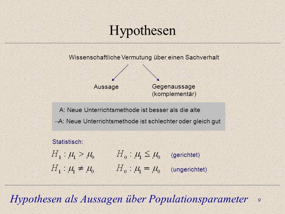 Hypothesen Hypothesen als Aussagen über Populationsparameter