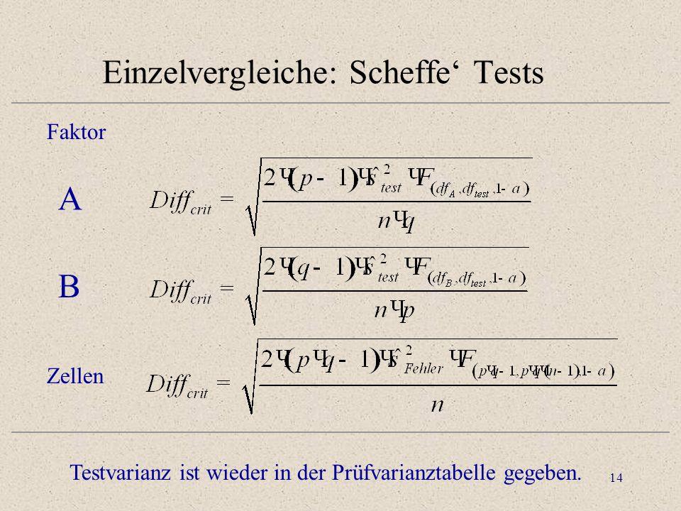 Einzelvergleiche: Scheffe' Tests