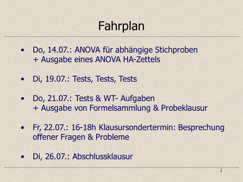 Fahrplan Do, 14.07.: ANOVA für abhängige Stichproben + Ausgabe eines ANOVA HA-Zettels. Di, 19.07.: Tests, Tests, Tests.