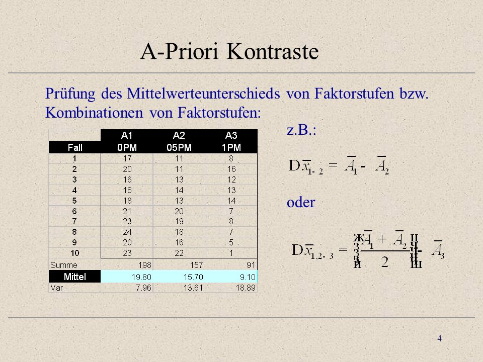 A-Priori Kontraste Prüfung des Mittelwerteunterschieds von Faktorstufen bzw. Kombinationen von Faktorstufen: