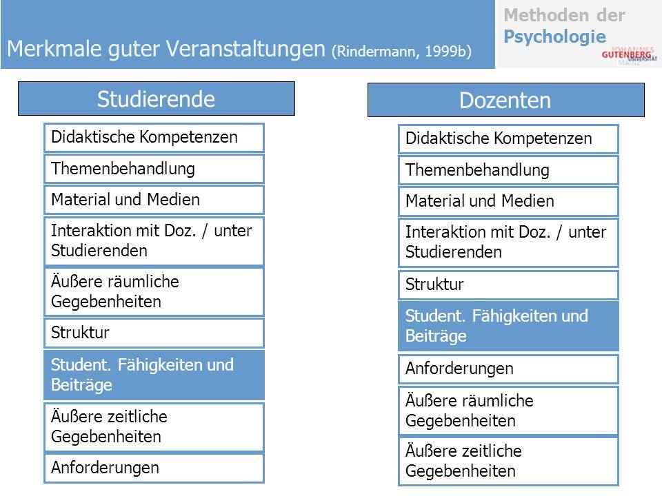 Merkmale guter Veranstaltungen (Rindermann, 1999b)