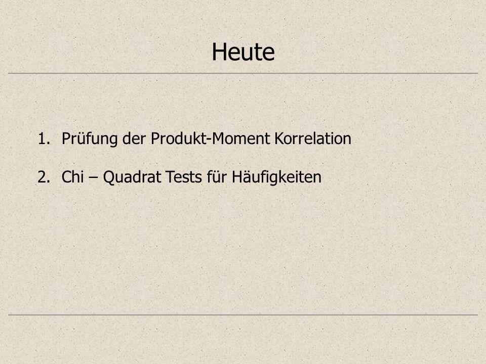 Heute Prüfung der Produkt-Moment Korrelation