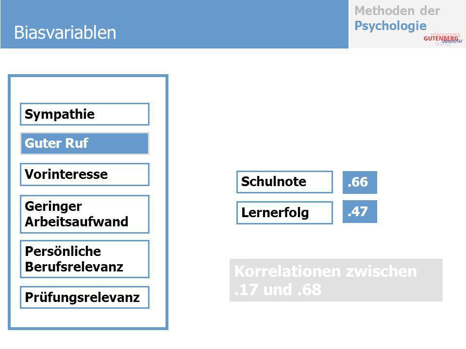 Biasvariablen Korrelationen zwischen .17 und .68 Sympathie Guter Ruf