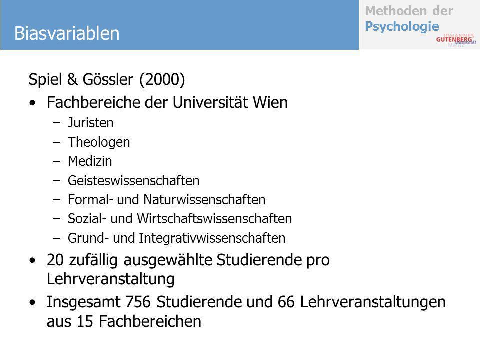 Biasvariablen Spiel & Gössler (2000) Fachbereiche der Universität Wien