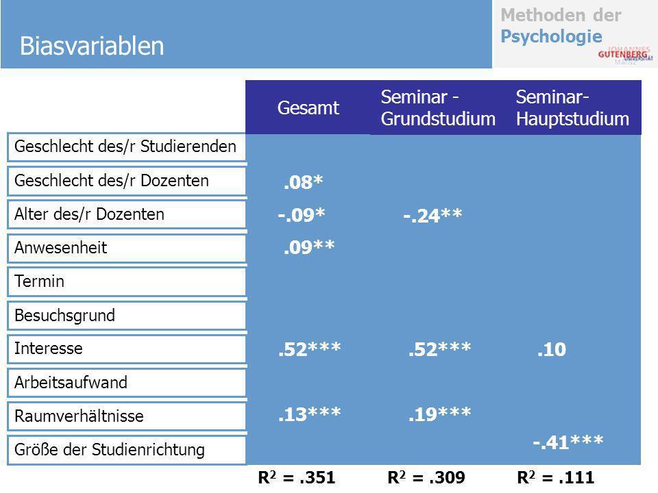 Biasvariablen Gesamt Seminar - Grundstudium Seminar- Hauptstudium .08*