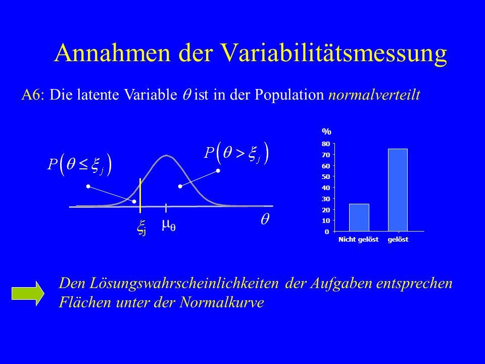 Annahmen der Variabilitätsmessung