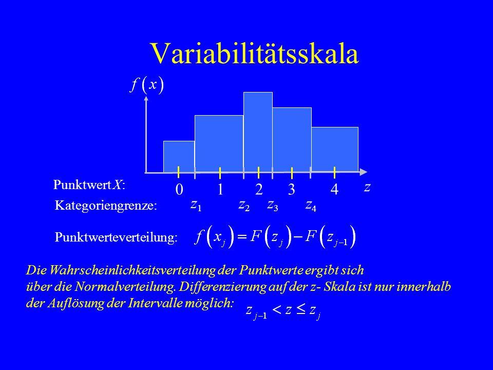 Variabilitätsskala z z1 z2 z3 z4 1 2 3 4 Punktwert X: