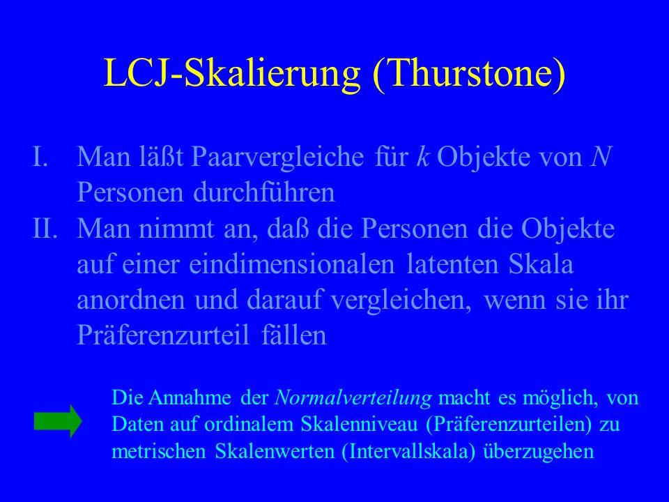 LCJ-Skalierung (Thurstone)