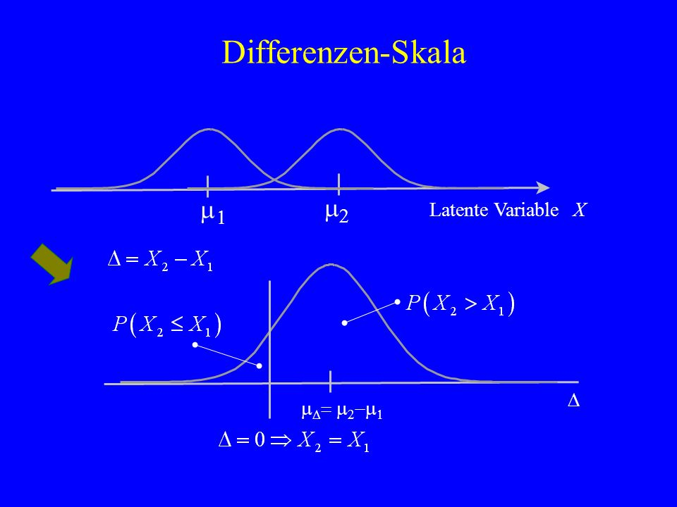 Differenzen-Skala m 1 2 Latente Variable X D mD= m2-m1