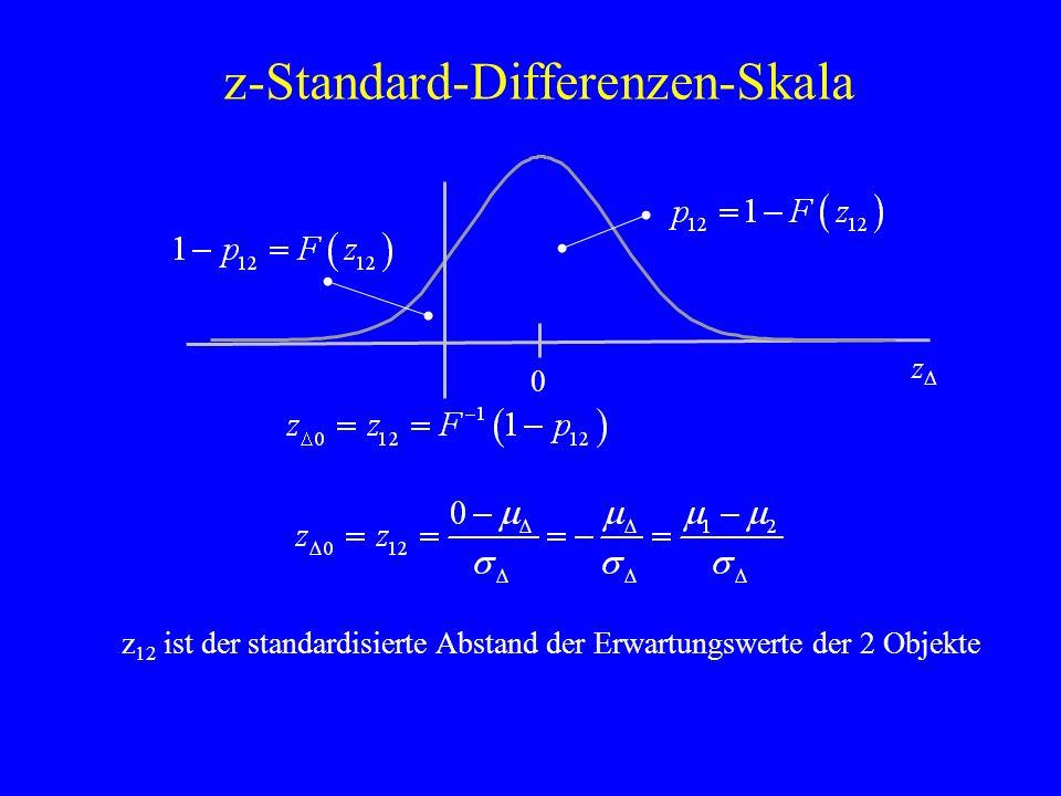 z-Standard-Differenzen-Skala