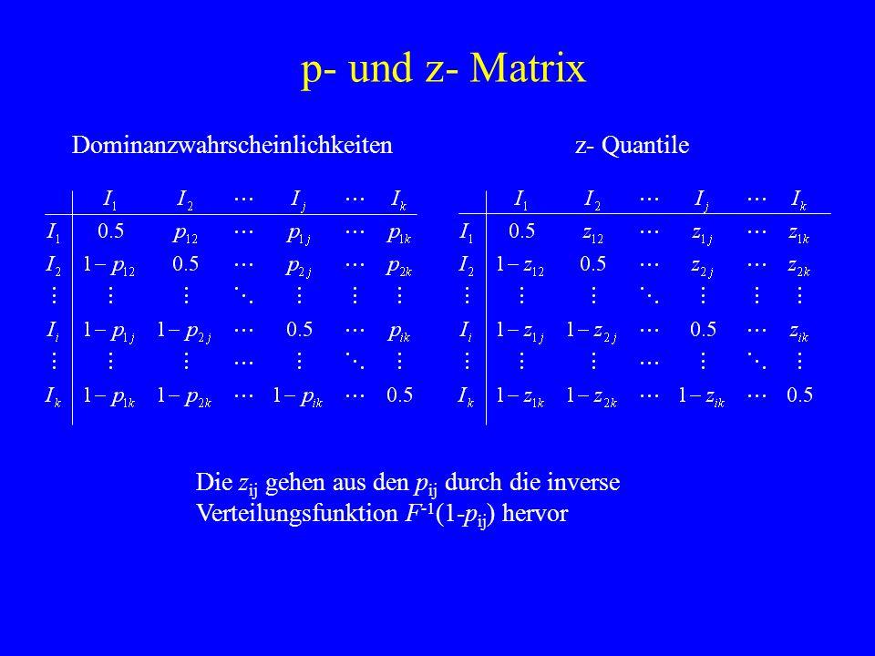 p- und z- Matrix Dominanzwahrscheinlichkeiten z- Quantile
