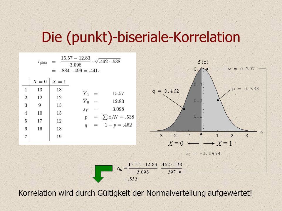Die (punkt)-biseriale-Korrelation
