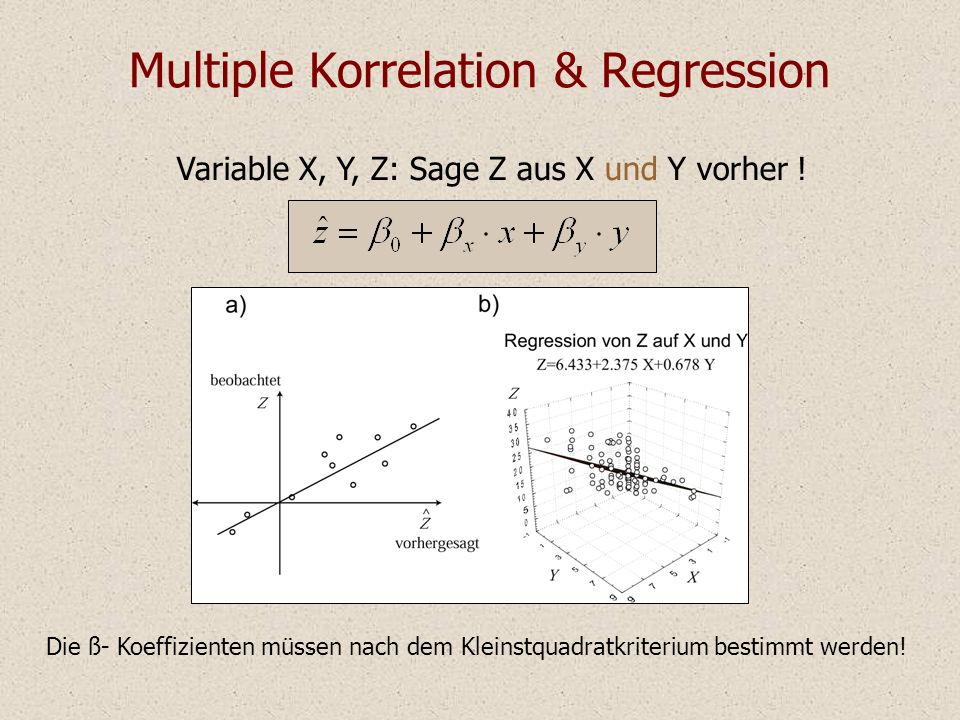 Multiple Korrelation & Regression
