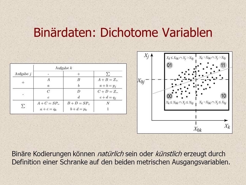 Binärdaten: Dichotome Variablen