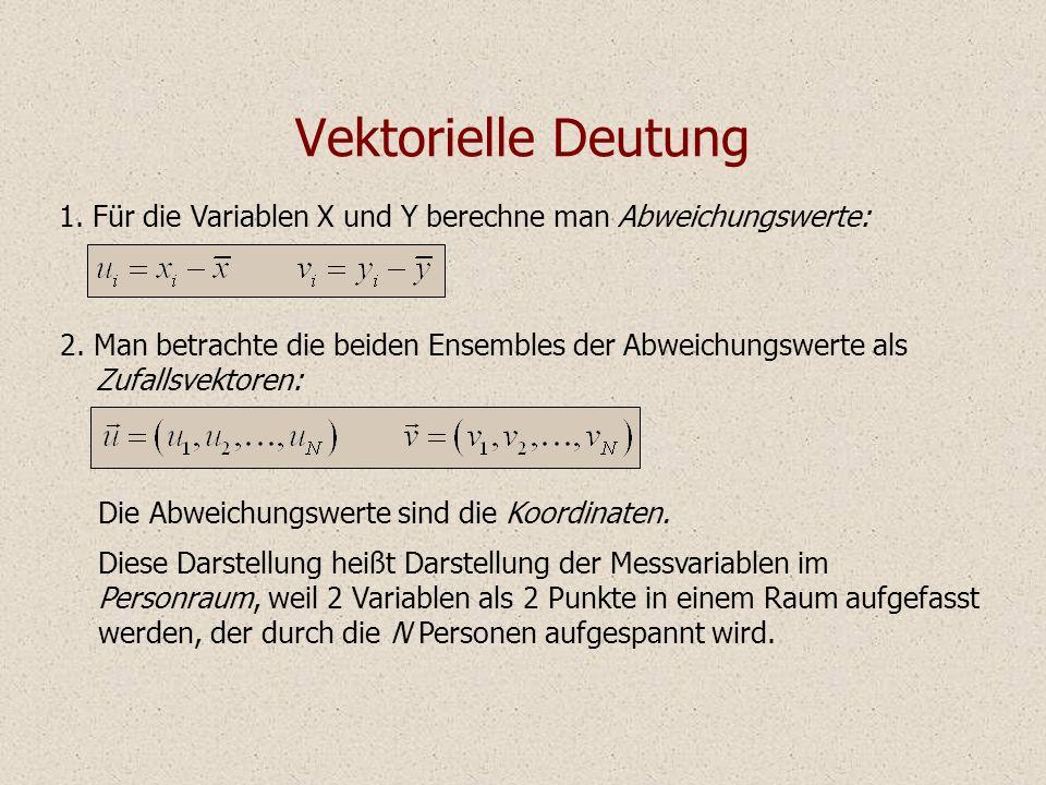 Vektorielle Deutung 1. Für die Variablen X und Y berechne man Abweichungswerte: