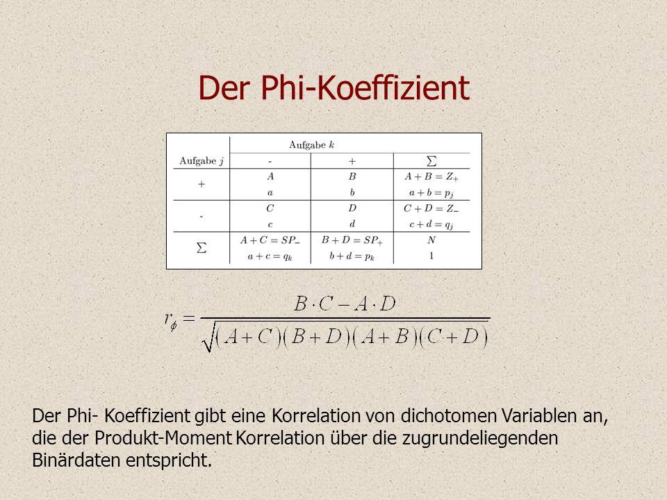 Der Phi-Koeffizient