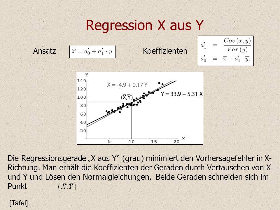 Regression X aus Y Ansatz Koeffizienten