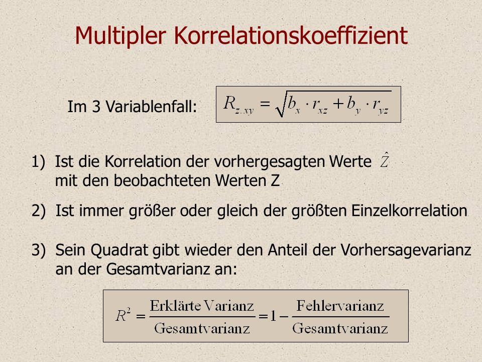 Multipler Korrelationskoeffizient