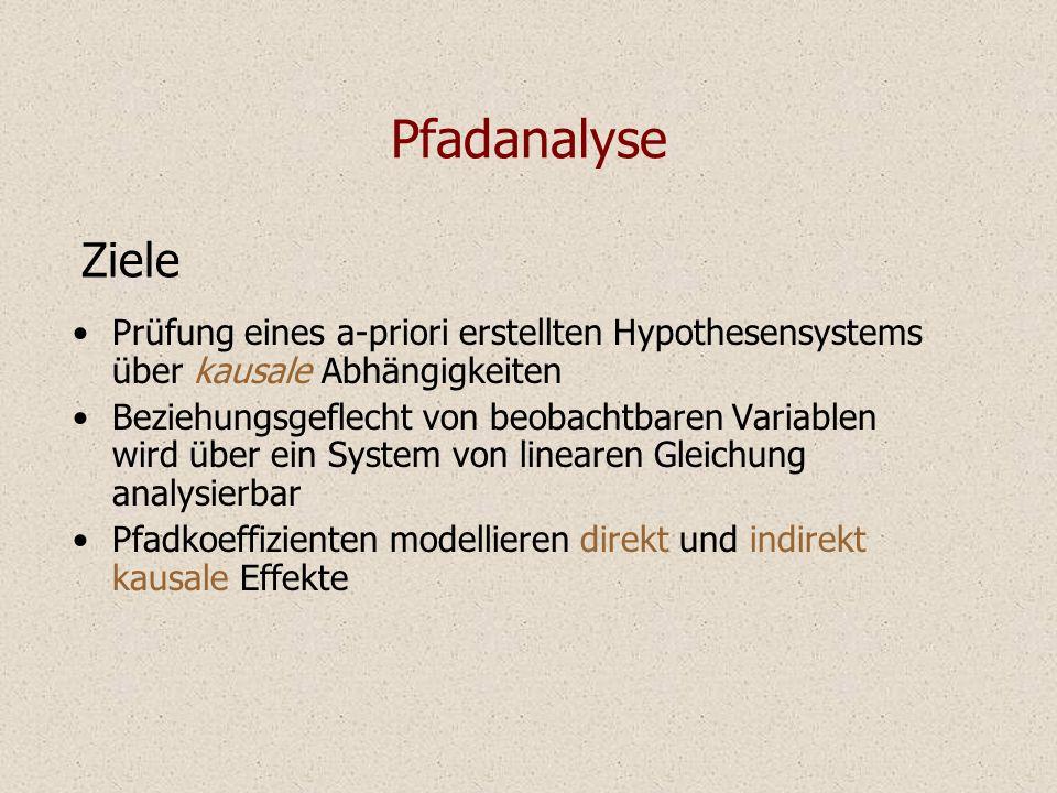 Pfadanalyse Ziele. Prüfung eines a-priori erstellten Hypothesensystems über kausale Abhängigkeiten.