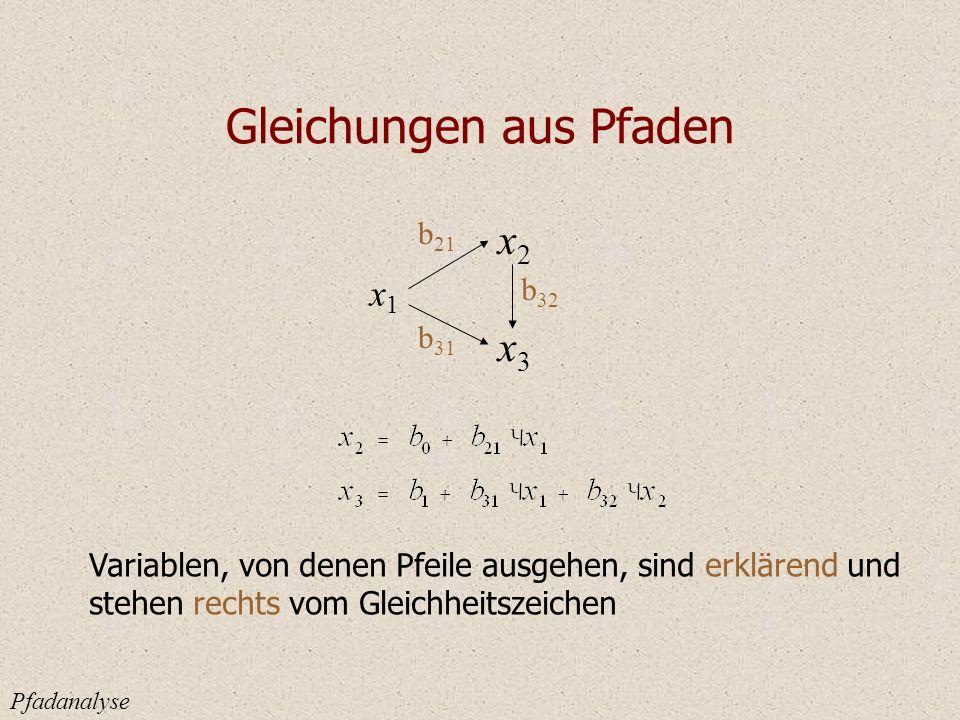 Gleichungen aus Pfaden
