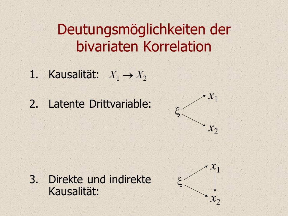 Deutungsmöglichkeiten der bivariaten Korrelation
