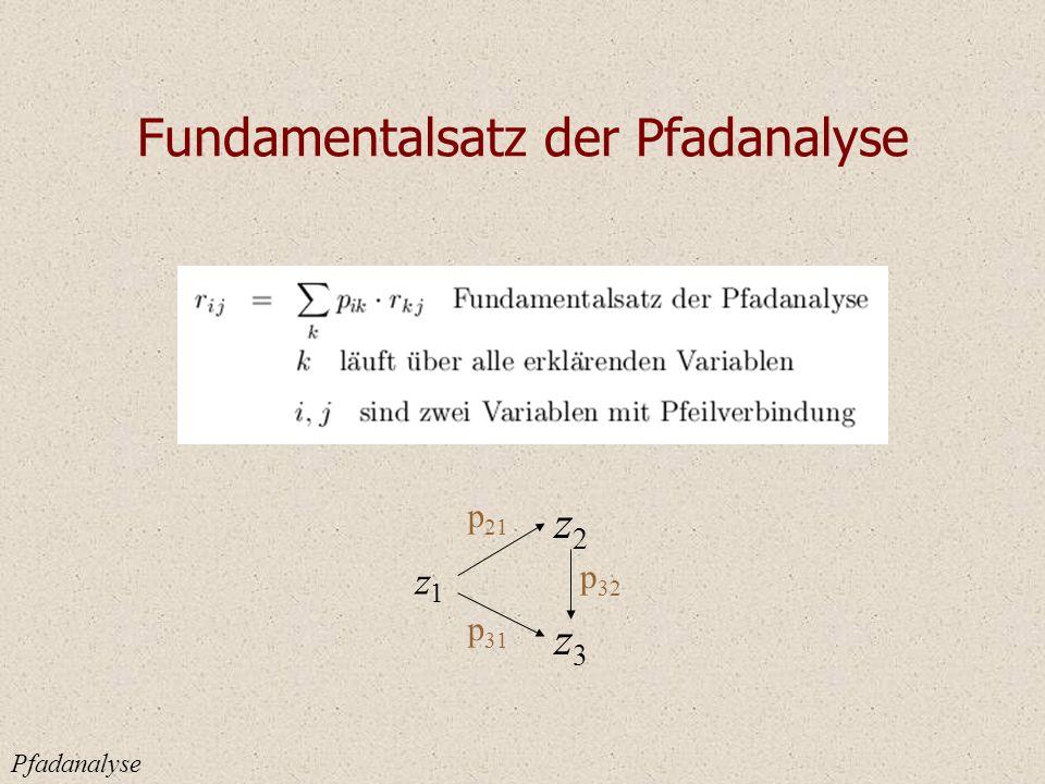 Fundamentalsatz der Pfadanalyse